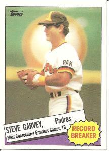 1985 Topps Garvey RB