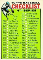 1964 Topps checklist 274