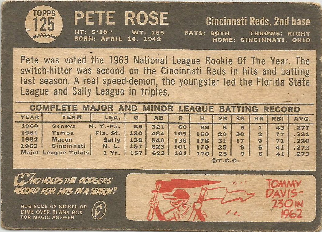 http://lifetimetopps.files.wordpress.com/2013/04/1964-topps-venezuelan-rose-back.jpeg