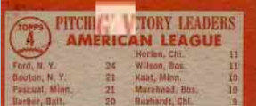 1964 Topps 4A AL Win Leaders