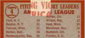 1964 Topps 4B AL Win Leaders