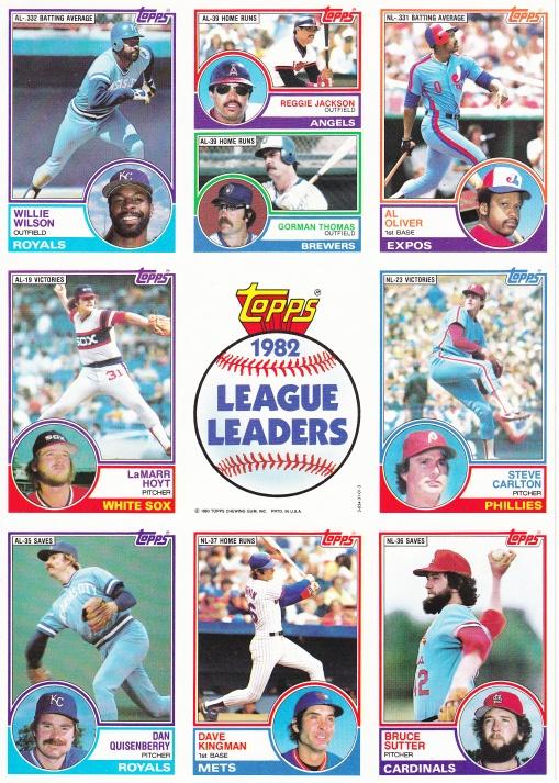1983 Topps League Leaders sheet