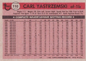 1981 Topps Yaz back