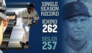 2004 Ichiro Sisler 262 hits