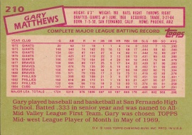 1985 Topps Mini Gary Matthews back