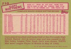 1985 Topps Mini Gary Matthews back