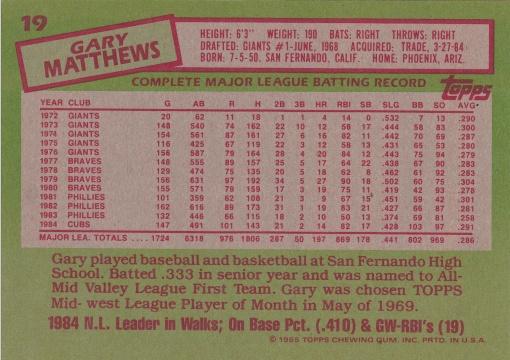 1985 Topps Super Gary Matthews back
