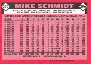 1986 Topps Tiffany Schmidt back
