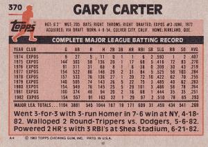 1983 Topps Gary Carter back