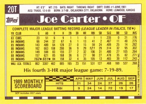 1990 Topps Traded Tiffany Joe Carter back