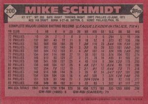 1986 Topps Schmidt back