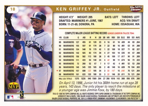 1999 Topps SuperChrome Griffey back