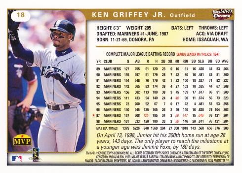 1999 Topps SuperChrome Griffey back