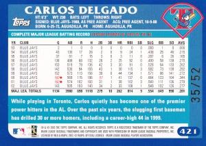 2003 Topps Black Delgado back